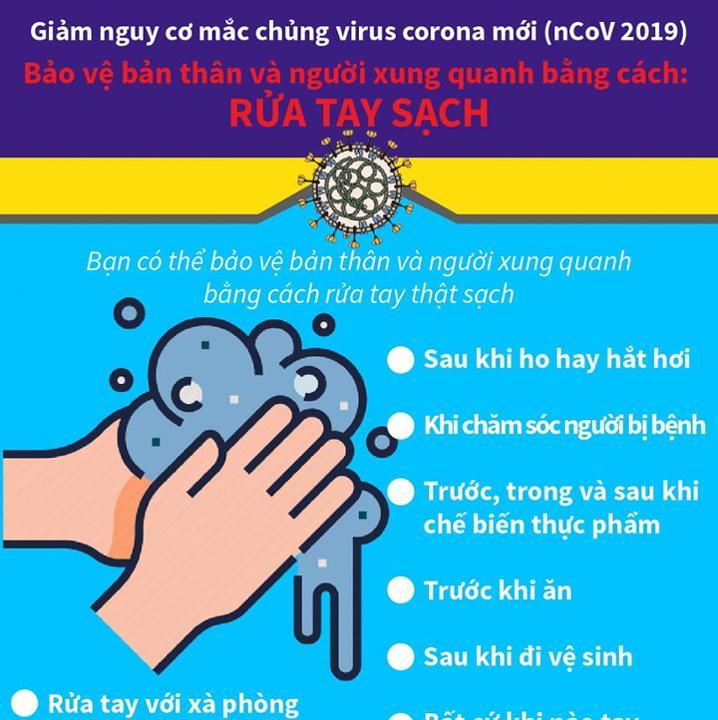 Cách phòng virus corona