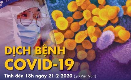 21 2 - Dịch COVID-19 ngày 21-2: Hàn Quốc, Iran thêm ca tử vong, thêm 2 nước lần đầu có ca nhiễm