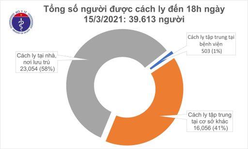 cah ly sang16 e1615858604478 - Sáng 16/3, có 2 ca mắc COVID-19 ở ổ dịch Kim Thành- Hải Dương