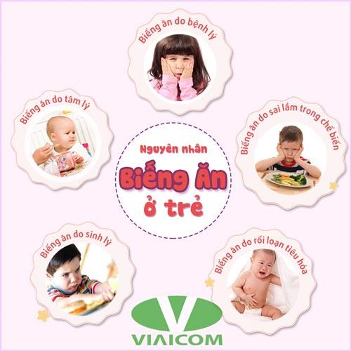 Nguyên nhân khiến trẻ biếng ăn