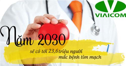 số người mắc bệnh tim mạch năm 2030 - Ăn tỏi sống có tác dụng gì không?